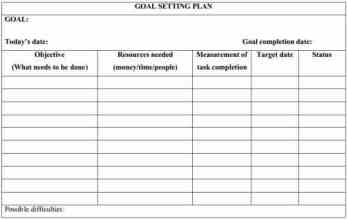 Free Goal Setting Templates to Achieve Your Goals