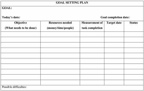 Goal templates selowithjo free goal setting templates to achieve your goals wajeb Image collections