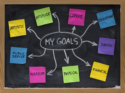 Personal Goal Setting - 5 Steps to Success